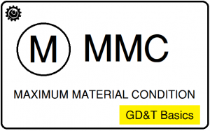 What is Maximum material condition (MMC) in GD&T?