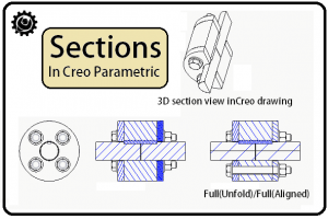 Sections in Creo-Offset, Zone Sections, Full(Unfold), Full(aligned) in Creo 3.0