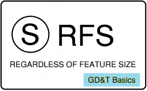 What is Regardless of feature size (RFS) in GD&T?