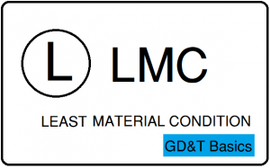 What is Least Material Condition (LMC) in GD&T?