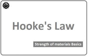 Hooke's Law Definition | What is Hooke's Law?
