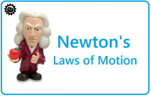 Newton's laws of motion | newton's first law of motion