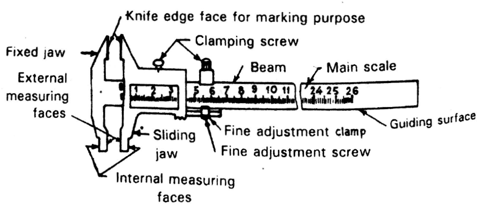 What Are The Different Vernier Caliper Types