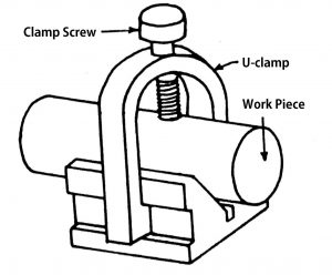 V-block, V block Clamp, Magnetic V block