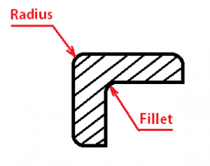 Radius Gauges | Fillet Gauges