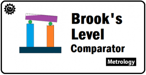 Brook's Level Comparator | High Magnification Comparators