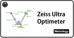 What is Zeiss Ultra Optimeter? Working Principle