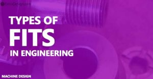What are the different types of Fits in Engineering?