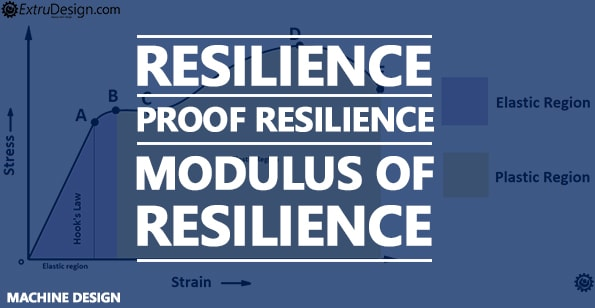 Resilience, Proof Resilience, Modulus of Resilience