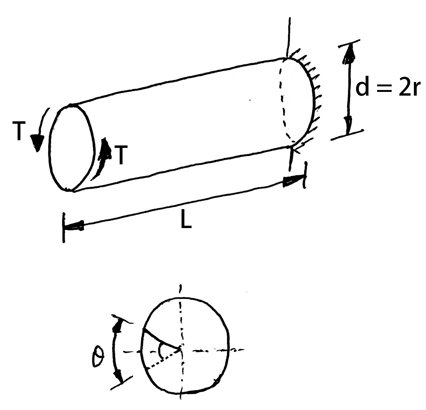 calculate the shaft diameter from the torque