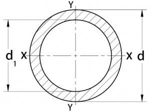 Cross-Section Properties of Hollow Circle