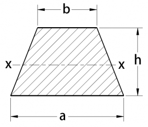Cross-Section Properties of Trapezoidal