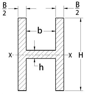 Cross-Section Properties of H-Section