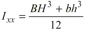 Moment of Inertia of an H-Section