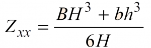 Section Modulus of an H-Section