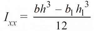 Moment of Inertia of an I-Section