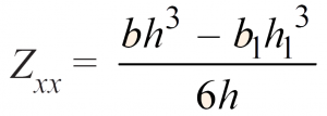 Section Modulus of an I-Section