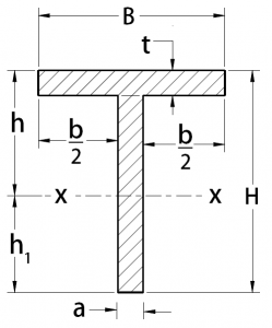 Cross-Section Properties of T-Section