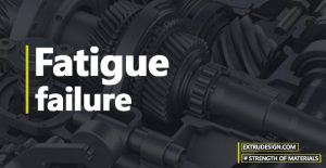 What is Fatigue failure in material science?