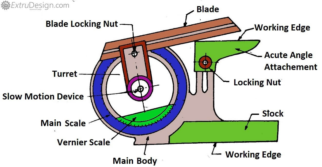 Vernier Bevel Protractor diagram