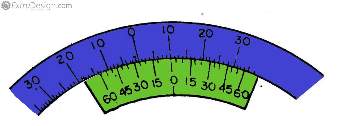 Vernier Bevel Protractor - sample reading