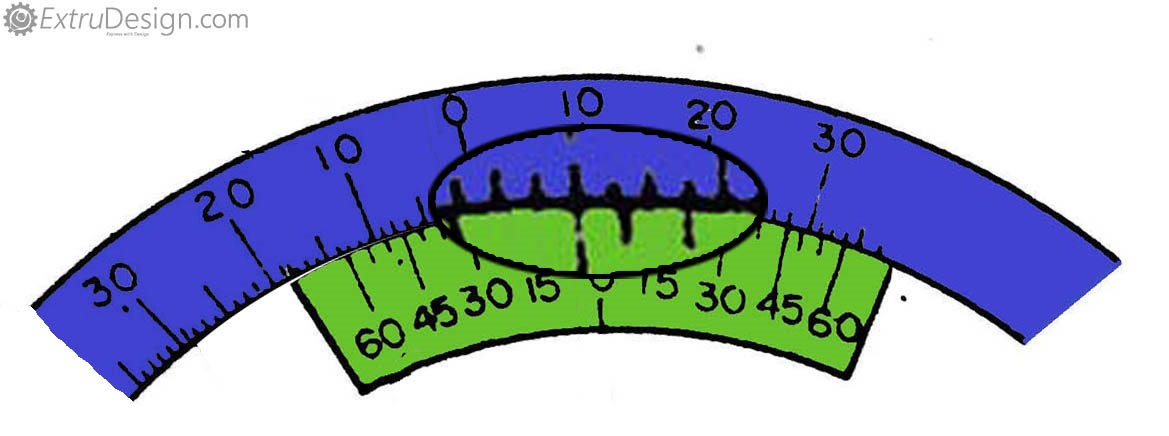Optical Bevel Protractor measurement