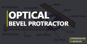 Working Principle of Optical Bevel Protractor