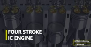 What is a 4 stroke engine? Four Stroke Petrol Engine
