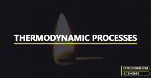 What are the different Thermodynamic Processes?