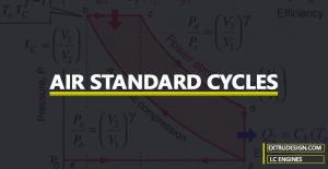 What is an Air Standard cycle? What are the assumptions for the Air Standard Cycle?