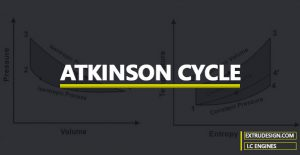 What is the Atkinson Cycle?