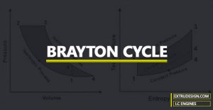 What is the Brayton cycle?