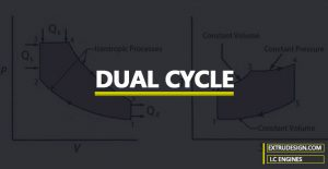 What is Dual Cycle in Thermodynamics?