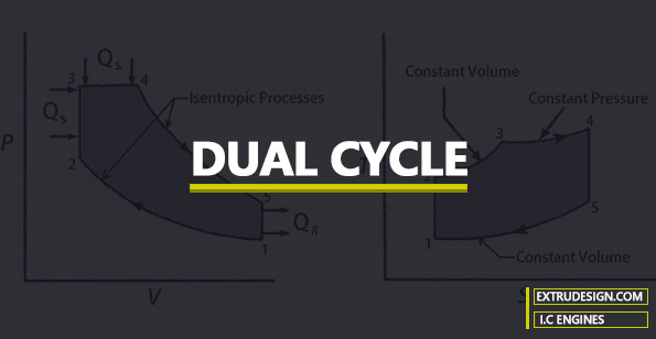 Dual Cycle
