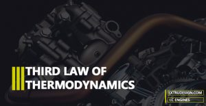 What is the Third Law of Thermodynamics?