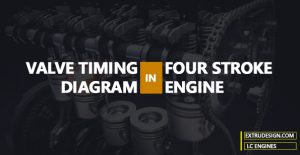 What is Valve Timing diagram in Four-stroke Engines?
