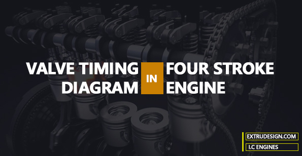 Valve Timing diagram in Four-stroke Engines