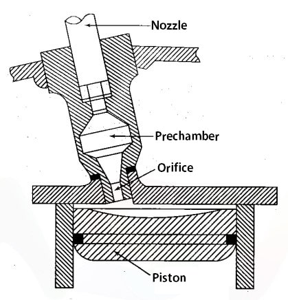 types of combustion chambers: Precombustion chamber