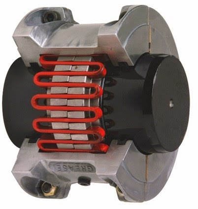 Flexible coupling types: Grid Couplings
