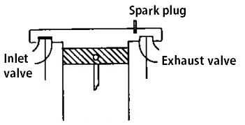 T-Head type combustion chambers for SI Engines