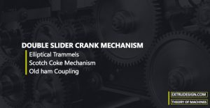 What are the Double Slider crank mechanism Inversions?