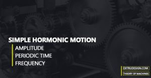 What is a Simple Harmonic Motion?