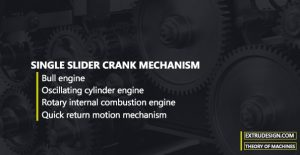 What are the Single Slider crank mechanism Inversions?