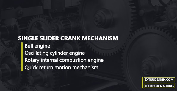 Single Slider crank mechanism