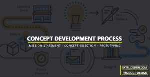 What is the Concept Development Process?