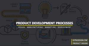 What are the Product Development Processes?