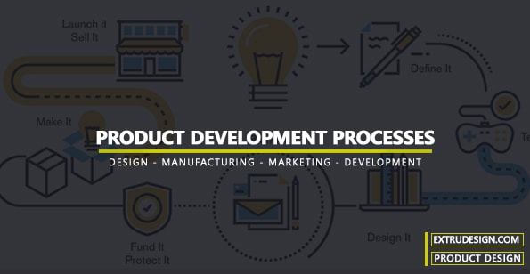Product Development Processes