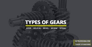 What are the Types of Gears?