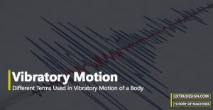What is Vibratory Motion? | Terms used in Vibratory Motion