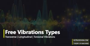 What are the types of Free Vibrations?